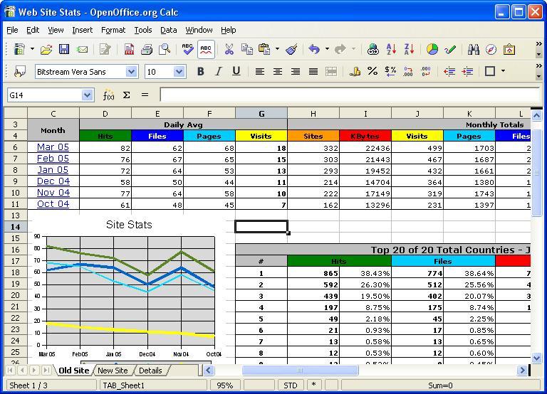 Open Office gratis downloaden