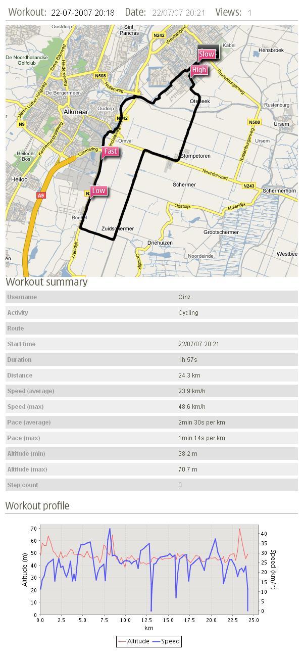 Nokia Sports tracker gratis