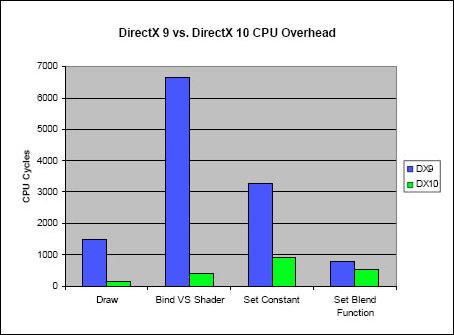 DirectX gratis downloaden